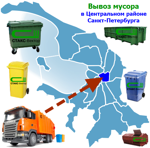 Вывоз мусора в Центральном районе СПб