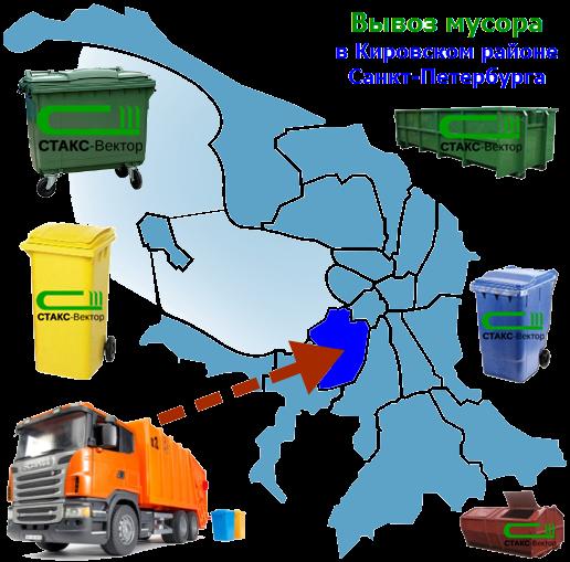 Вывоз мусора в Кировском районе СПб