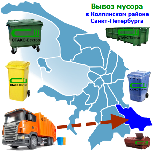Вывоз мусора в Колпинском районе СПб