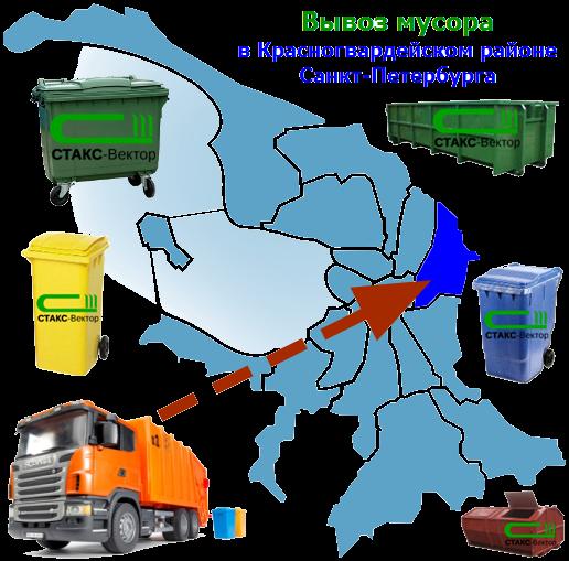 Вывоз мусора в Красногвардейском районе СПб