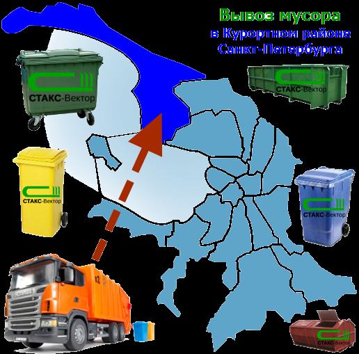 Вывоз мусора в Курортном районе СПб