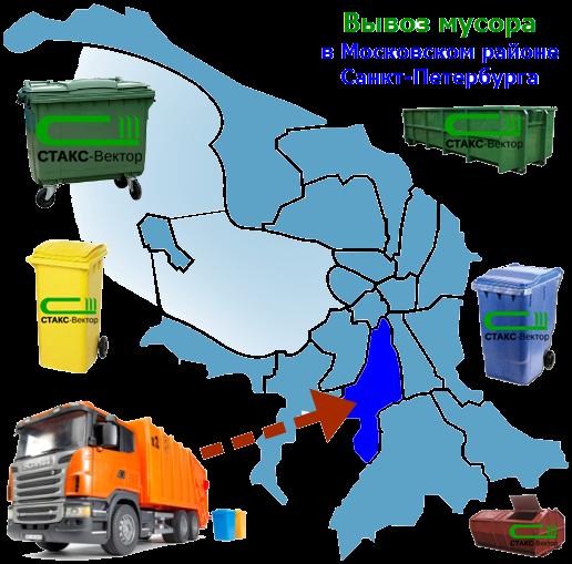 Вывоз мусора в Московском районе СПб