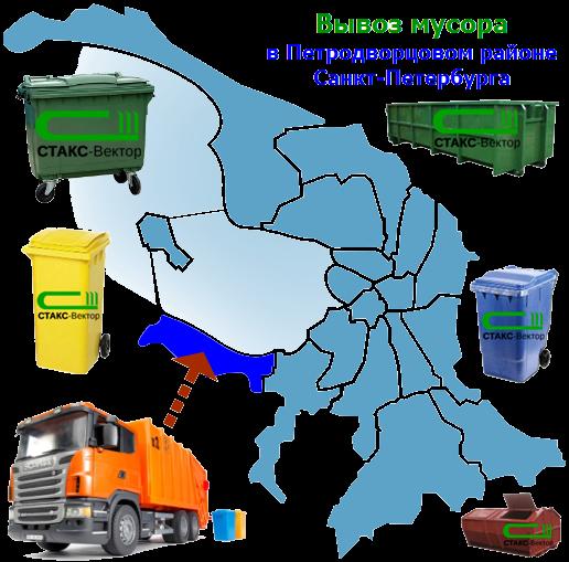 Вывоз мусора в Петродворцовом районе СПб