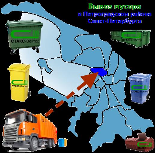 Вывоз мусора в Петроградском районе СПб