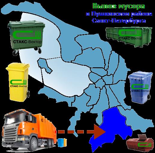 Вывоз мусора в Пушкинском районе СПб