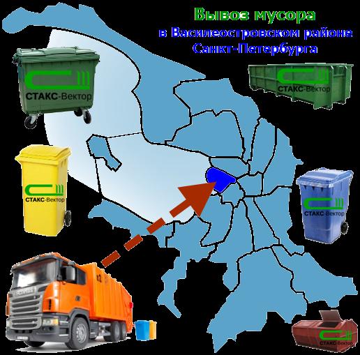 Вывоз мусора в Василеостровском районе СПб