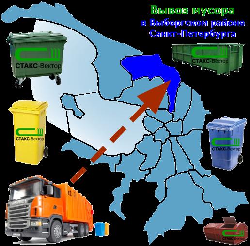 Вывоз мусора в Выборгском районе СПб